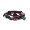 Pannlampa HL40 1000 lumen Led Headlamp